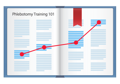 phlebotomy training process